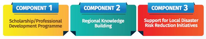 Technical Assistance Programme - Components